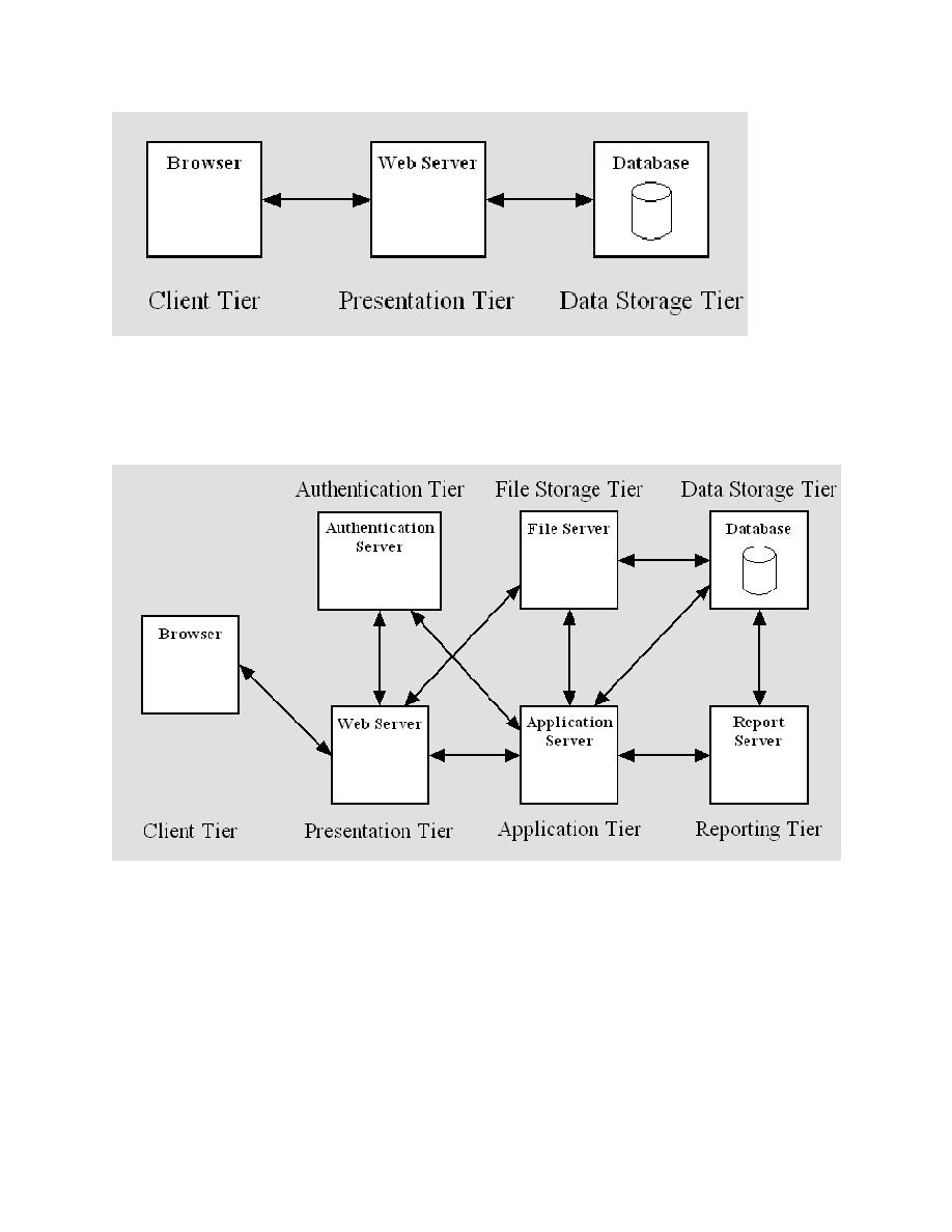 Performance Testing Guidance For Web Applications Pdf